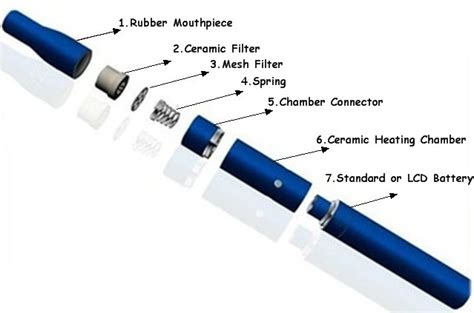 how a vaporizer works diagram vaping what is it best vaporizers mr st