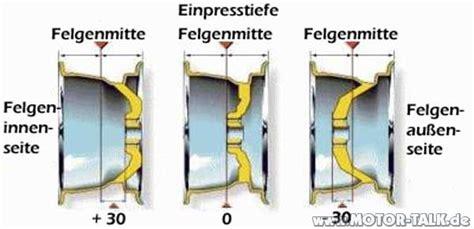 Motorrad Reifen Tiefe Messen by Einpresstiefe E39 Felgen Auf E91 Bmw 3er E90 E91