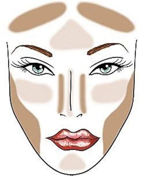 Eyeshadow Inez Untuk Shading Hidung teknik solekan memancungkan hidung dan meringkan pipi
