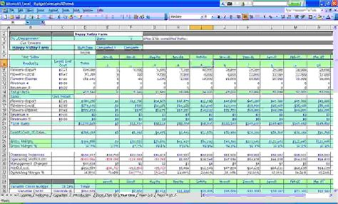 business budget excel template 8 business budget spreadsheet procedure template sle