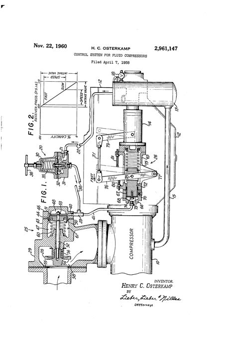 patent  control system  fluid compressors