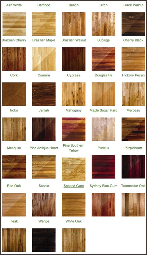 types of hardwood floors roselawnlutheran