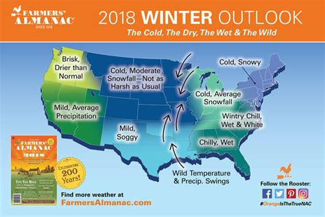 farmers almanac releases national winter 2018 winter prediction mild with average