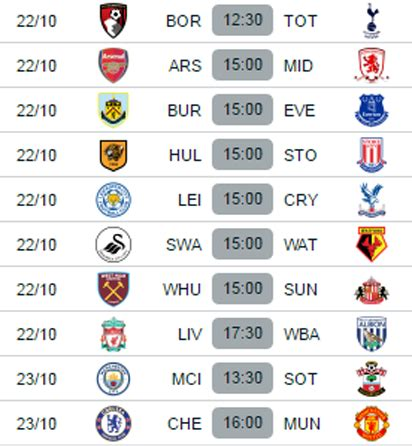 epl weekend fixtures match fixtures of football leagues across europe this