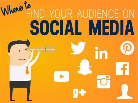 How To Find On Social Media How To Find Your Target Audience On Social Media
