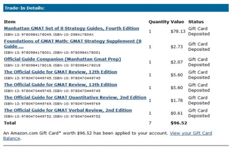 Mba Gmat Study Guide by Sell Your Gmat Books On