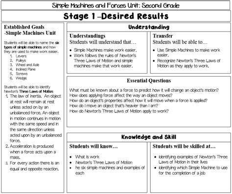 ubd unit plan template visible thinking routines simple machines ubd unit