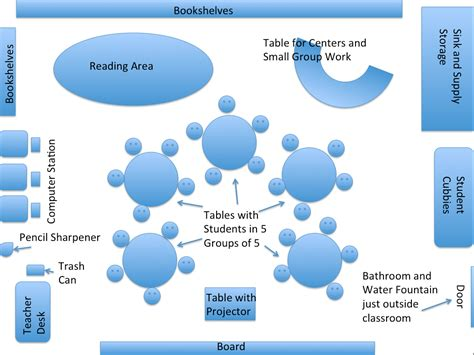 classroom layout for 30 students end of the second semester classroom management