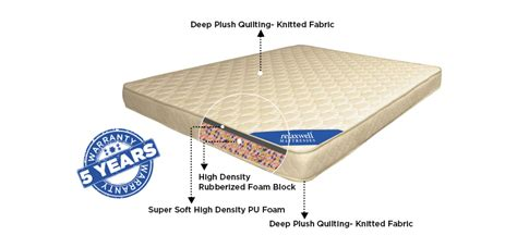 Relaxwell Mattress Price by Relaxwell Mattress Review India