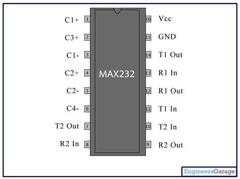max232 ic pin diagram max232 ic max232n datasheet engineersgarage