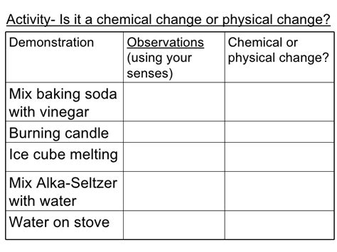 Chemical Vs Physical Change Worksheet by Worksheet Worksheet On Chemical Vs Physical Properties