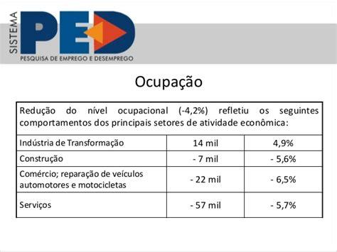 aumento retirados pfa 2016 agosto taxa de desemprego teve leve aumento informe ped mensal