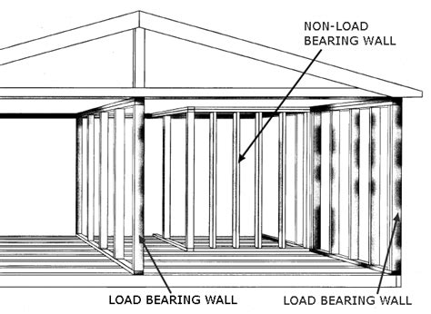 Load Bearing Wall Parallel To Floor Joists by Knock Knock An Architect S For Homeowners Who Care