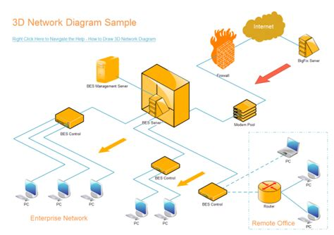 create network diagram free bigfix network free bigfix network templates