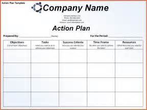 6 action plan template freememo templates word memo