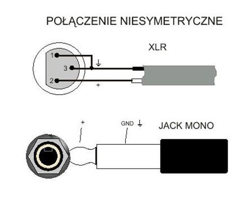 Jeck Jek Xlr Jek Canon dob 243 r konc 243 wki mocy do bas 243 w na stx 38 550 4 elektroda pl