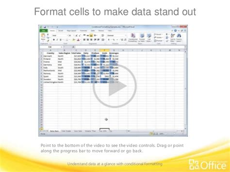 format data cd excel 2010 training presentation understand data at a