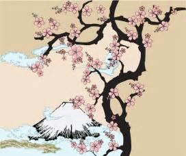 japanese design why japanese design
