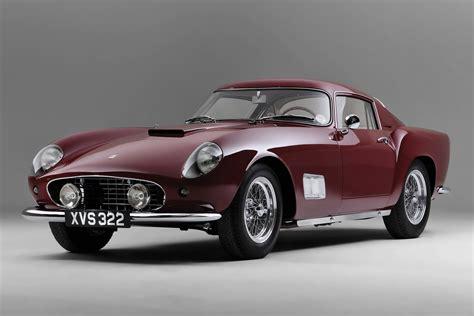 retro cer vintage car scarlet
