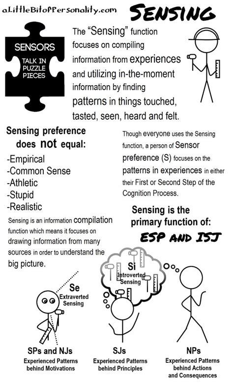 myers briggs letters 1000 images about intuitives vs sensors on 1506