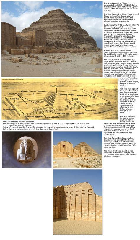 Projects With Old Doors Egypt Old Kingdom And First Intermedia Period 2700 2055 Bc