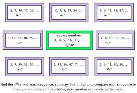 pattern sequence exles resourceaholic new gcse sequences