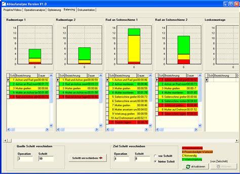 kvp tafel clevere software f 220 r die schlanke fertigung