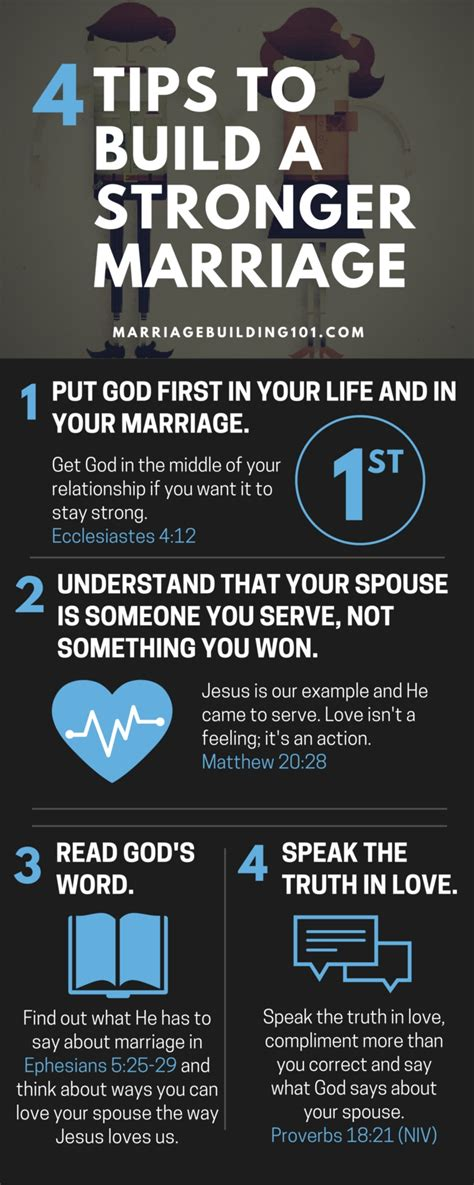how to grow a marriage the secrets to everlasting books four tips to build a stronger marriage joe mcgee ministries