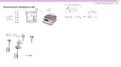 gravimetric analysis lab report sle gravimetric analysis pre lab