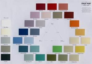 annie sloan chalk paint 174 colors furniture re do pinterest