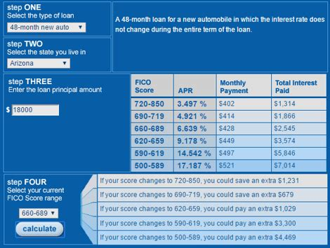 myfico loan calculator how to find the best personal loan calculator to calculate