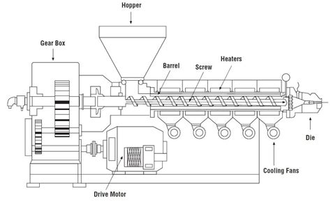 1 Xactware Plaza Floor 5 Orem Ut 84097 - inline mixer design static mixer drawing static mixer
