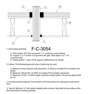 1 Hr Ceiling Plywood Floors - usg design studio details
