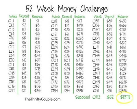 items similar to saving money printable chart log for 52 week money saving plan free chart and tips to
