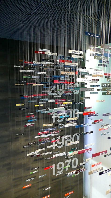 bmw museum timeline 49 best images about donor recognition on pinterest