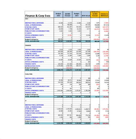 budget for business plan template 13 business budget templates free sle exle