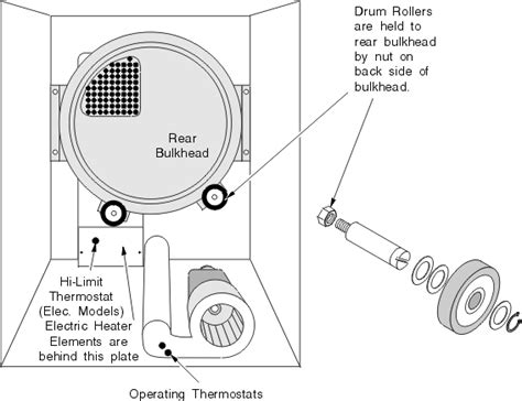 amana speed dryer repair dryer repair manual