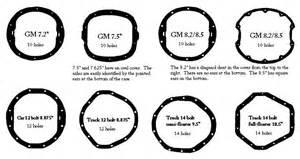 gm 10 bolt rear end identification