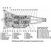 Automatic Transmission System Parts And Components Car Diagram