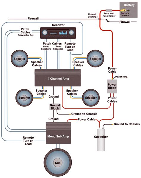 diagram sound system lifier wiring diagrams car audio audio and cars