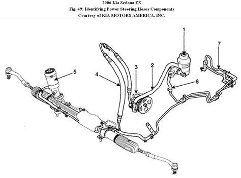 Hose Pressure Kia Carnival Bensin 2006 kia sedona how to replace high pressure power