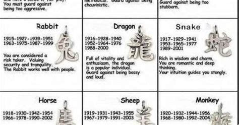 What Calendar Is The Zodiac Based On The Zodiac Known As Sheng Xiao Is Based On A