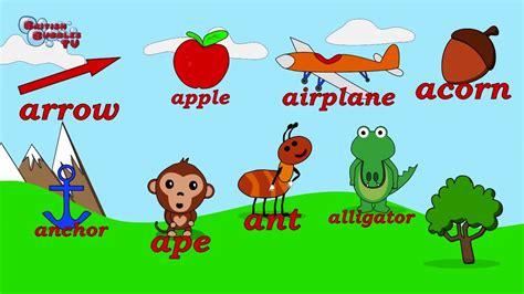 imagenes en ingles que empiecen con m 98 ideas dibujos de objetos que empiecen con la letra r