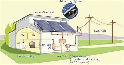 solar power kits home poweroak is a professional manufacture for portable solar generator grid solar system rv
