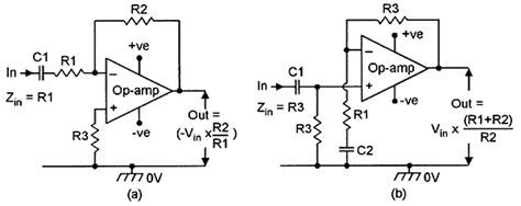 nissan elgrand fuse box nissan auto wiring diagram