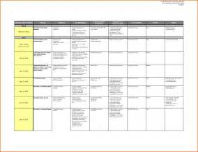 7 communication plan template excelmemo templates word