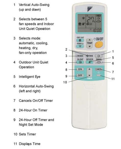Remote Ac Daikin Multi daikin