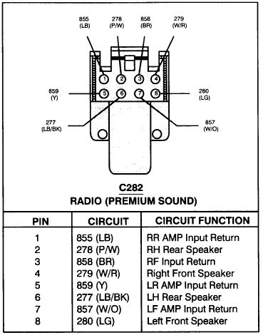 im trying to hook up an aftermarket radio in my 2003 gmc envoy slt i need to each colored looking for 1997 f 250 speaker wiring diagram from factory to after market stereo