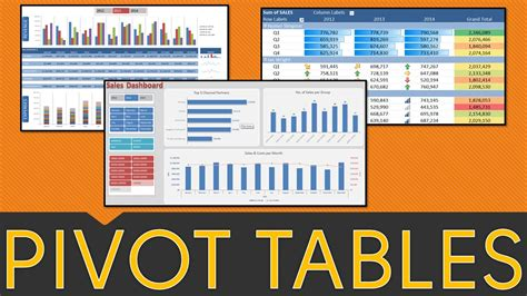 how to learn pivot table in excel 2013 pivot table excel tutorial 2010 2013 2016 pivot tables