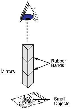 diagram of a kaleidoscope nasa a kaleidoscope